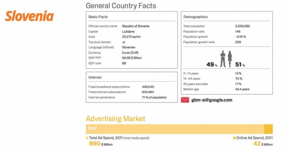Slovenija-statistika